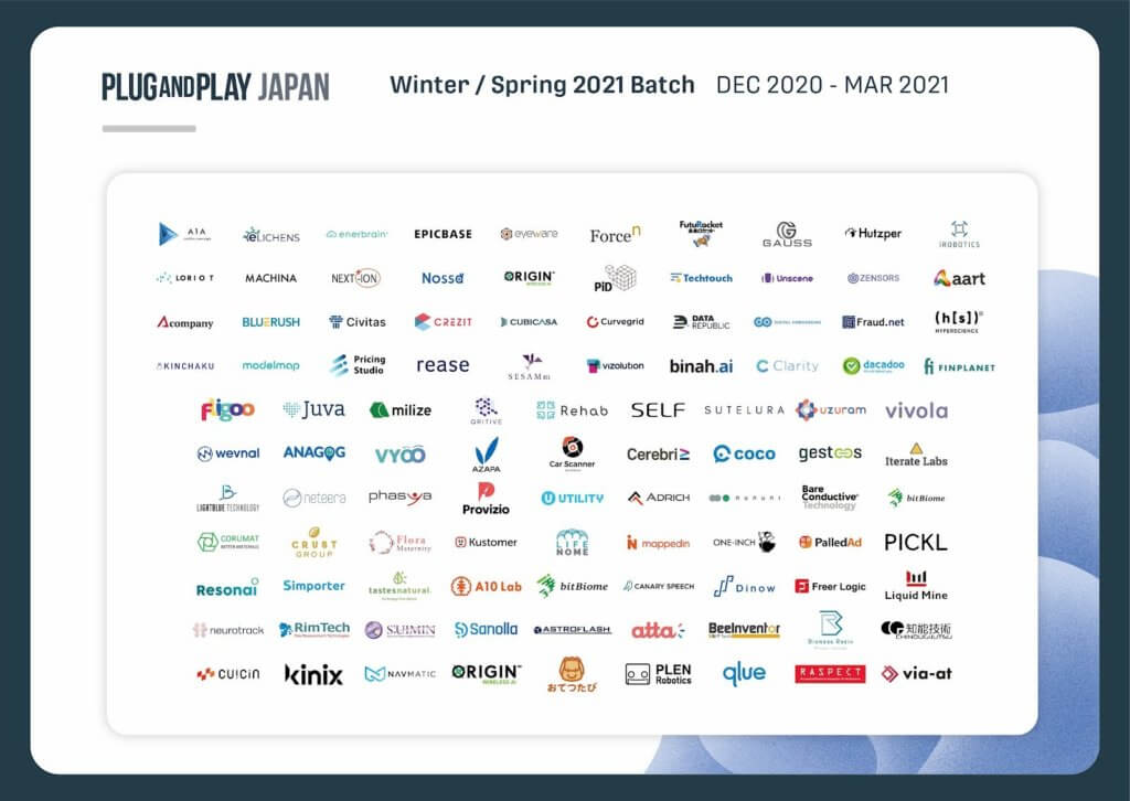 Plug and Play Japan Spring 2021 Startups Anagog
